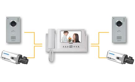 Подключение камер или вызывных панелей к домофону