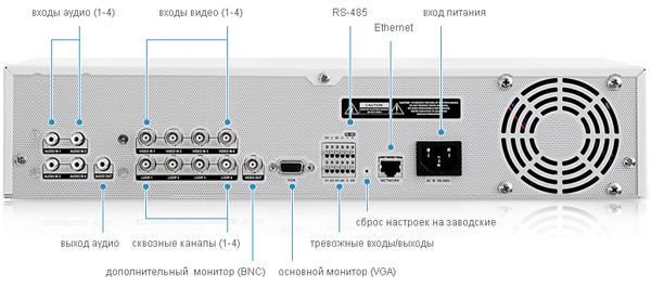 4-канальный видеорегистратор infinity скачать инструкцию